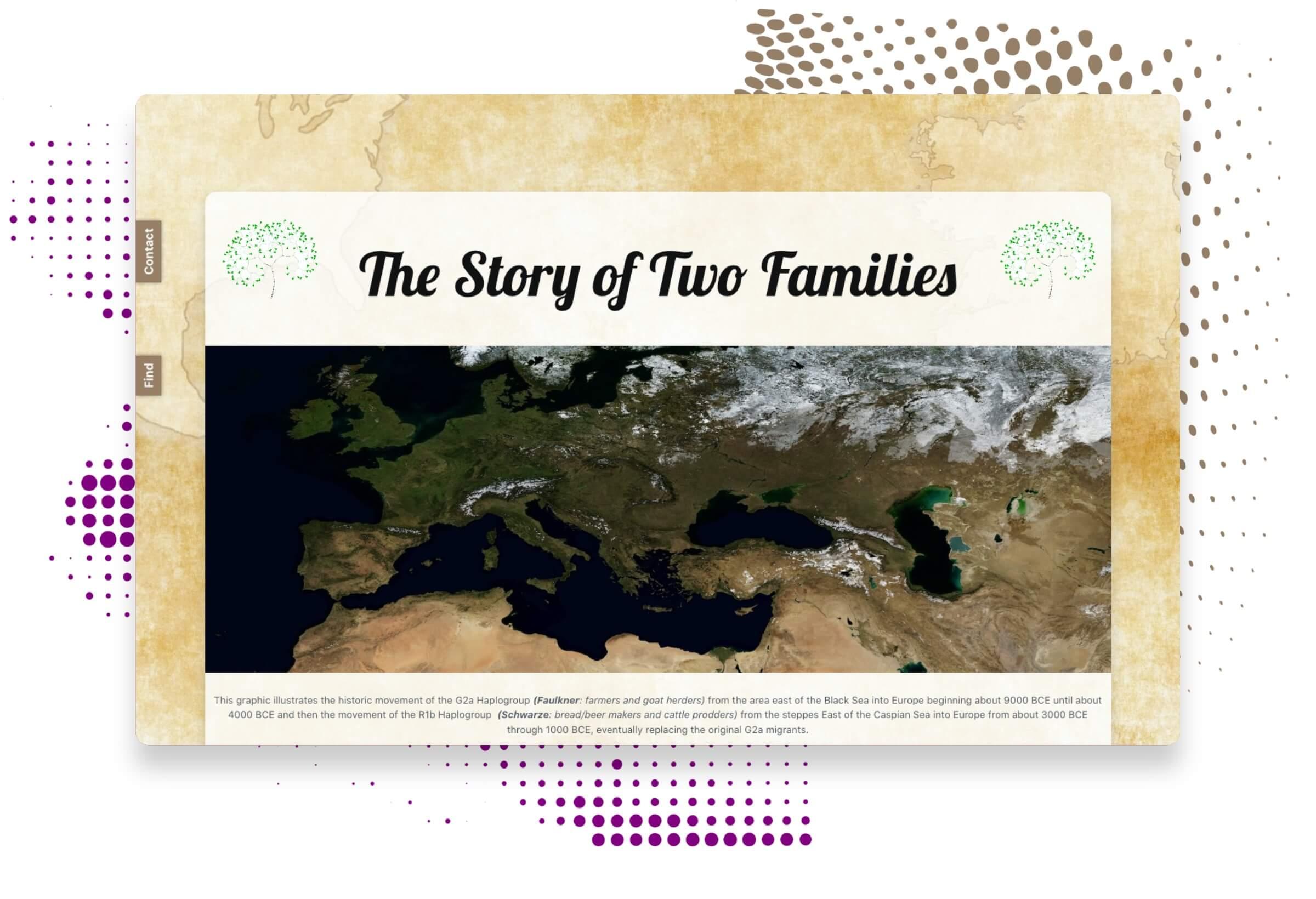 Faulkner Family History